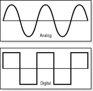 Analog Digital